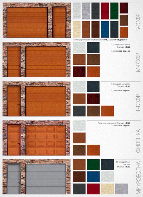 секционные гаражные ворота Алютех - фактуры и цвета